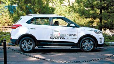 Hyundai Creta: «пятерка» по геометрии