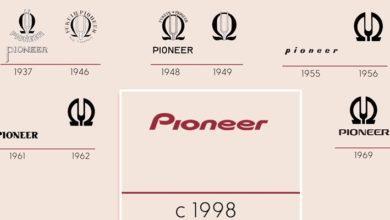Pioneer, история создания