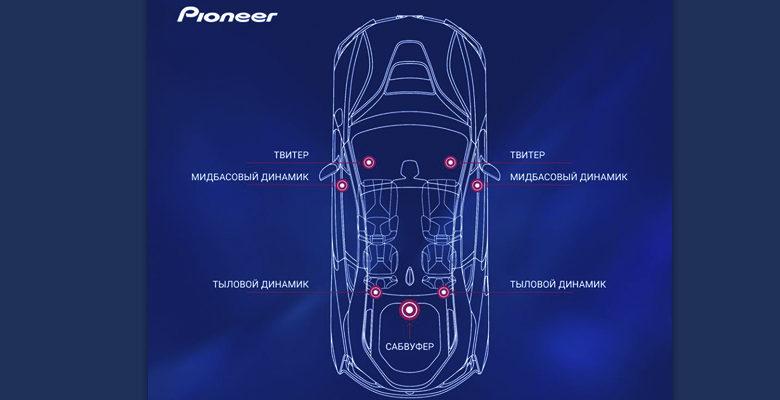 Автозвук: как добиться правильного звучания в авто