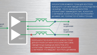 Kenwood: Как работает технология Dual Sigma Drive